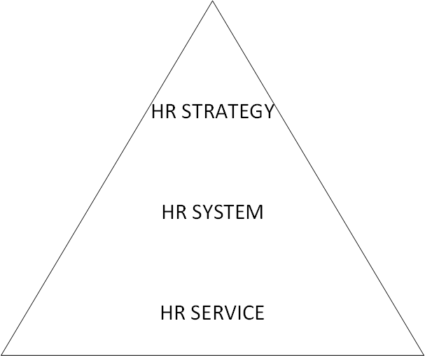 diagram-hr